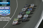 2020 Gander Outdoors Truck Series Kansas 1 Set