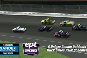 2020 Gander Outdoors Truck Series Kansas 2 Set