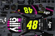 (Fictional) Jimmie Johnson Ally Scheme